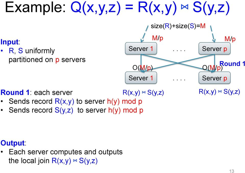 ... Server p Round 1: each server R(x,y) S(y,z) Sends record R(x,y) to server h(y) mod p