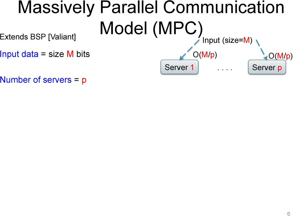 Number of servers = p Model (MPC) Input