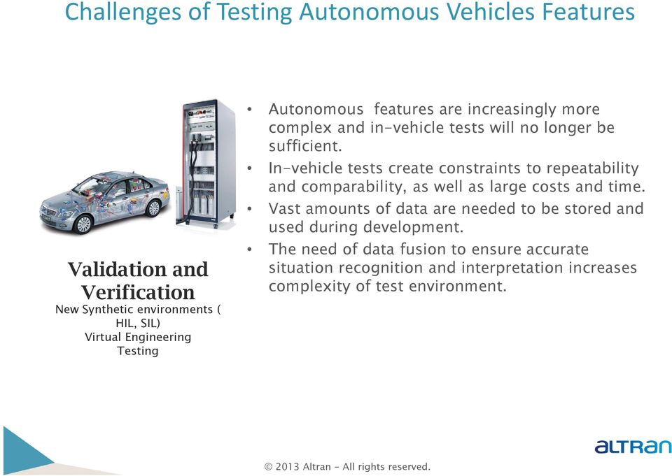 In-vehicle tests create constraints to repeatability and comparability, as well as large costs and time.