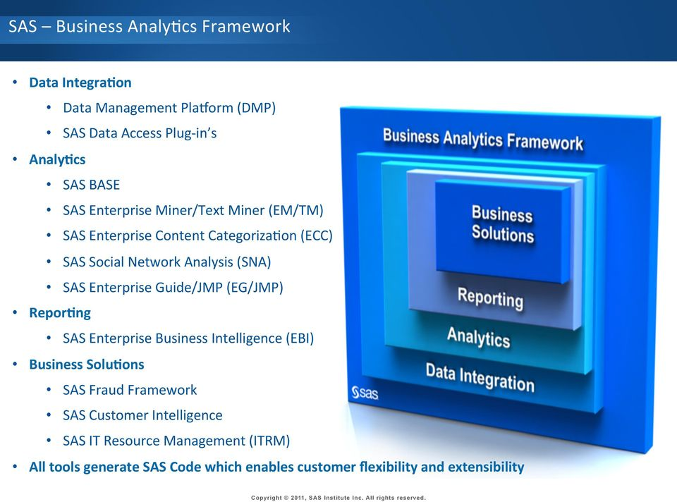 Enterprise Guide/JMP (EG/JMP) Repor5ng SAS Enterprise Business Intelligence (EBI) Business Solu5ons SAS Fraud Framework SAS