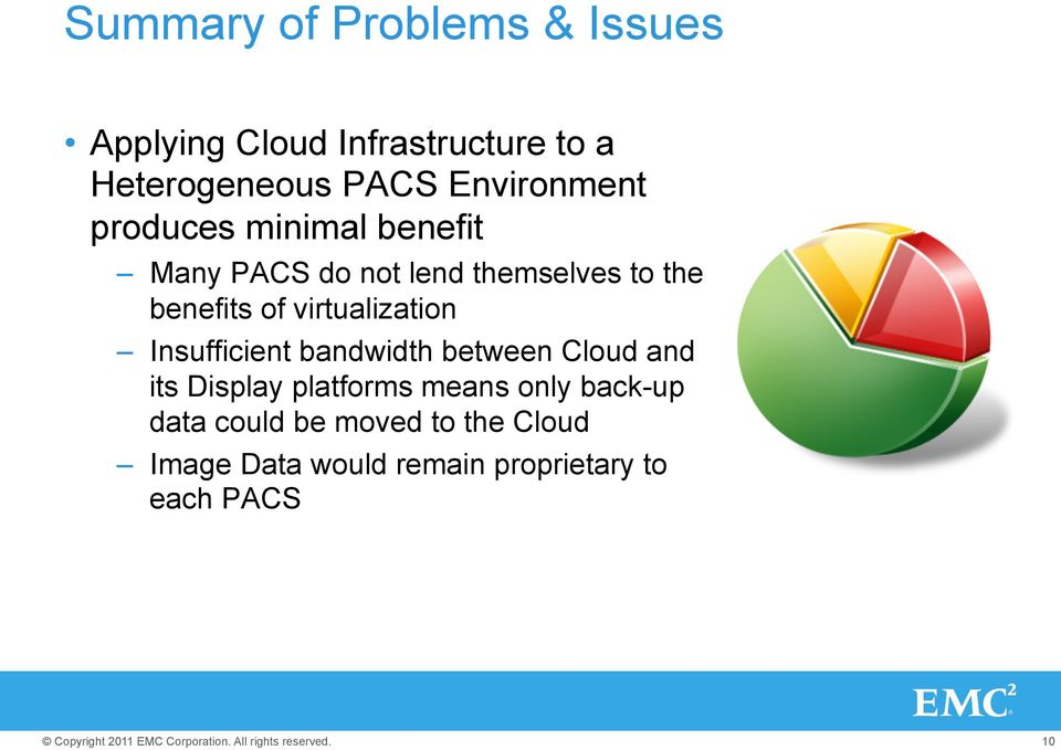 virtualization Insufficient bandwidth between Cloud and its Display platforms means only