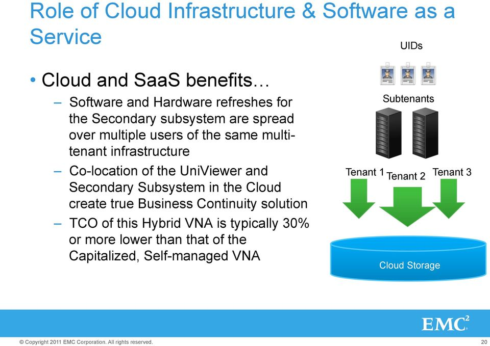 and Secondary Subsystem in the Cloud create true Business Continuity solution TCO of this Hybrid VNA is typically 30% or