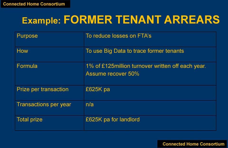 FTA s To use Big Data to trace former tenants 1% of 125million