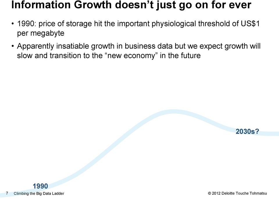 growth in business data but we expect growth will slow and transition to the new