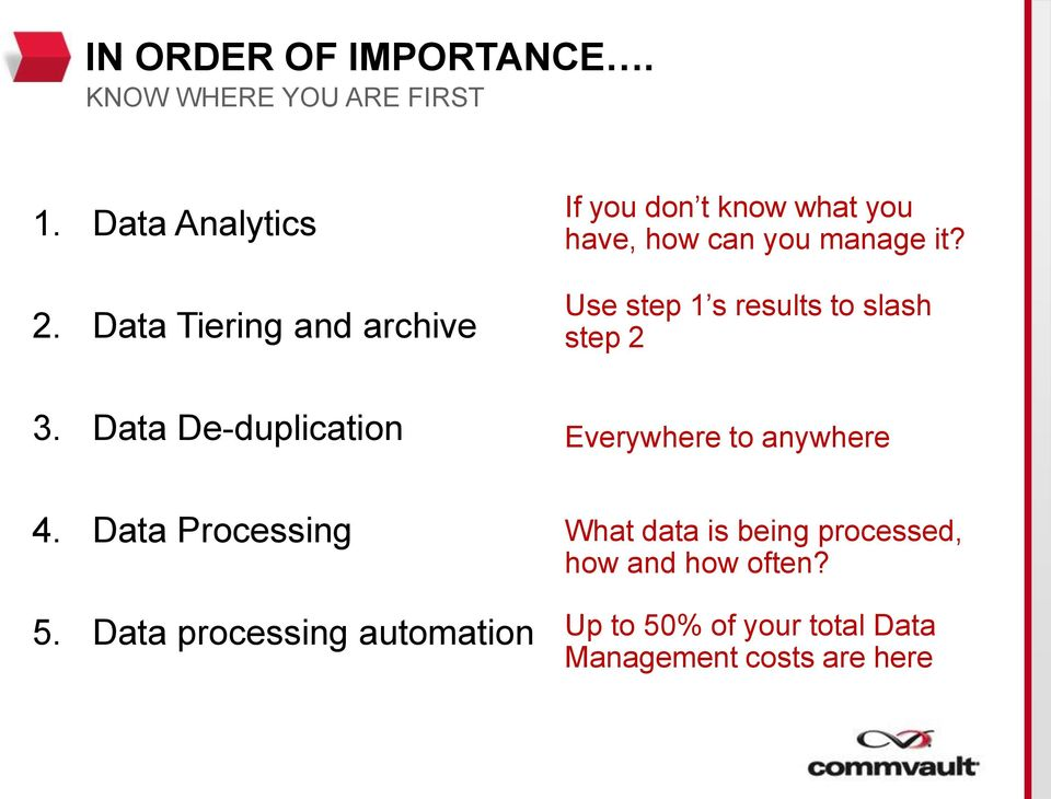 Data processing automation If you don t know what you have, how can you manage it?