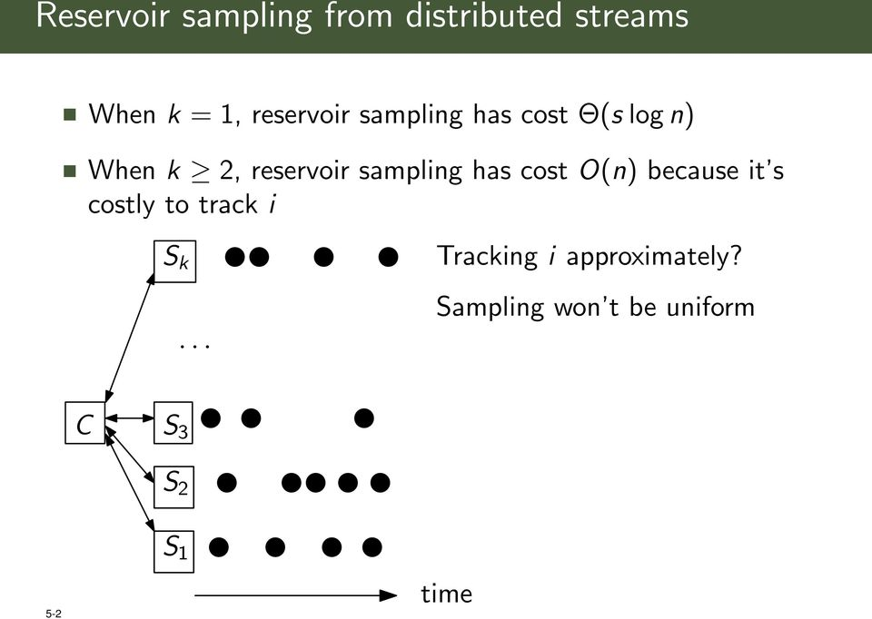 sampling has cost O(n) because it s costly to track i S k