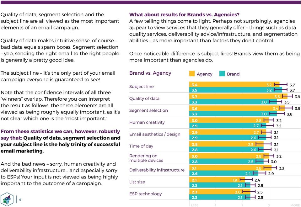Perhaps not surprisingly, agencies appear to view services that they generally offer things such as data quality services, deliverability advice/infrastructure, and segmentation abilities as more