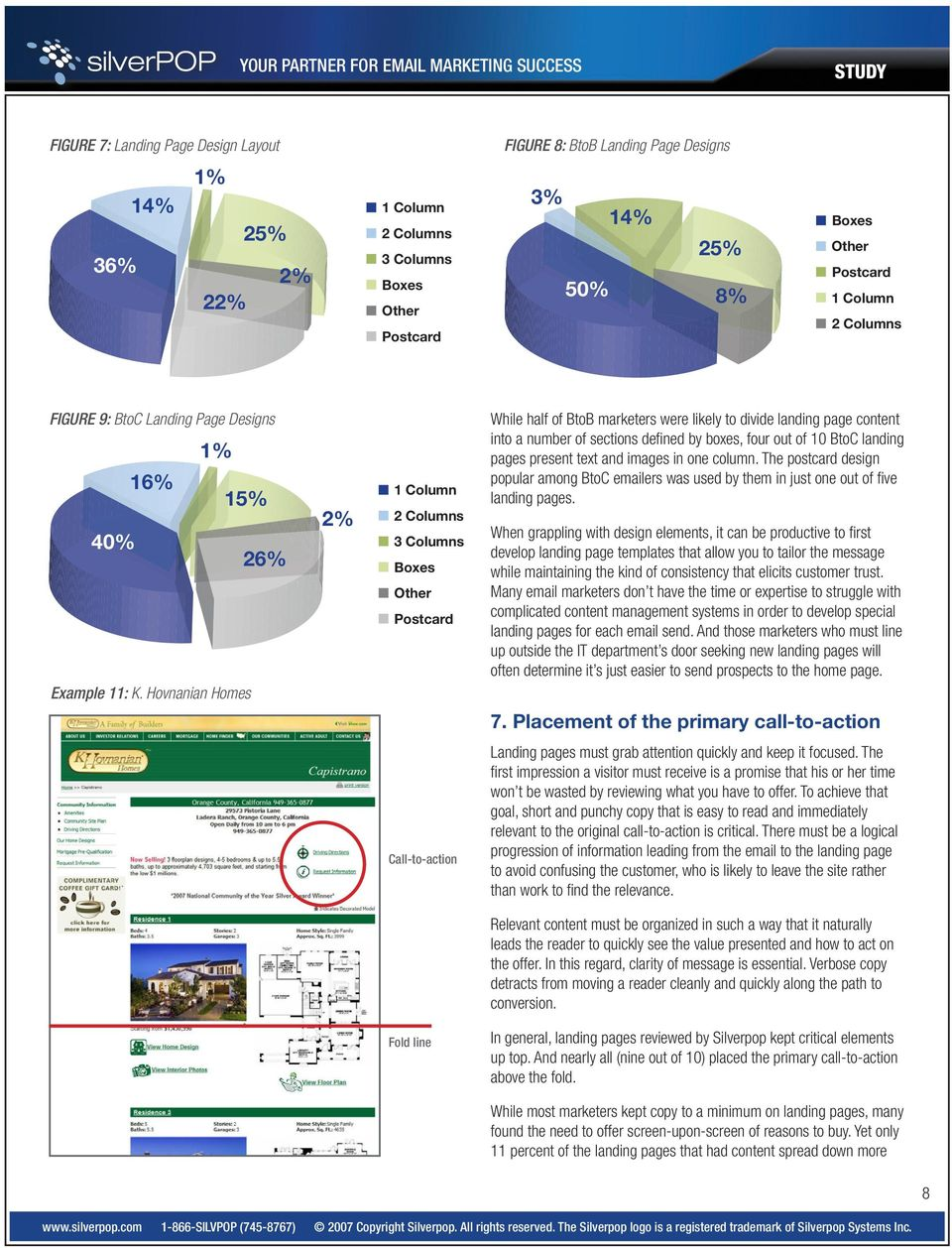 Hovnanian Homes 2% 1 Column 2 Columns 3 Columns Boxes Other Postcard While half of BtoB marketers were likely to divide landing page content into a number of sections defined by boxes, four out of 10