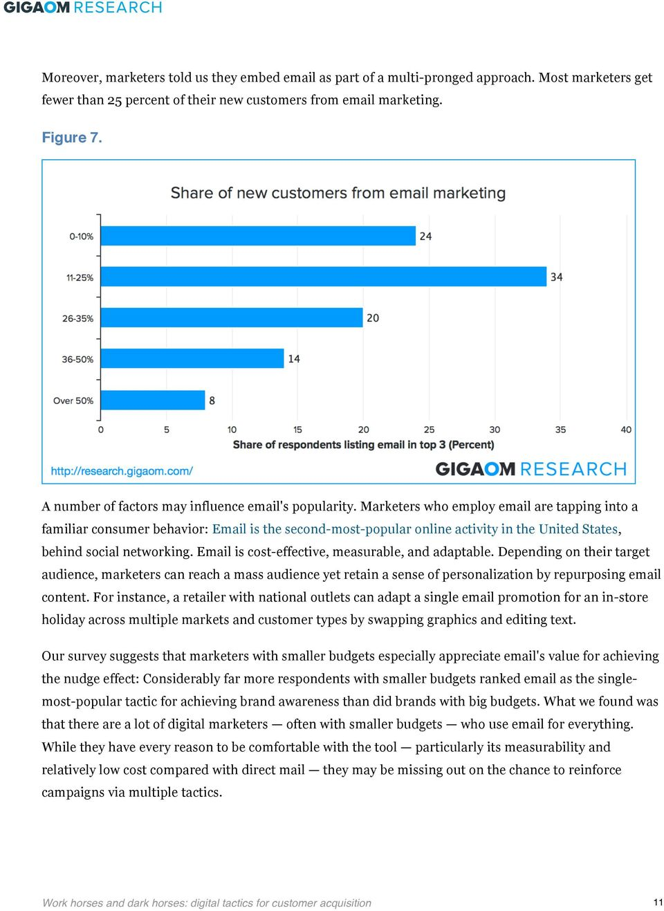 Marketers who employ email are tapping into a familiar consumer behavior: Email is the second-most-popular online activity in the United States, behind social networking.