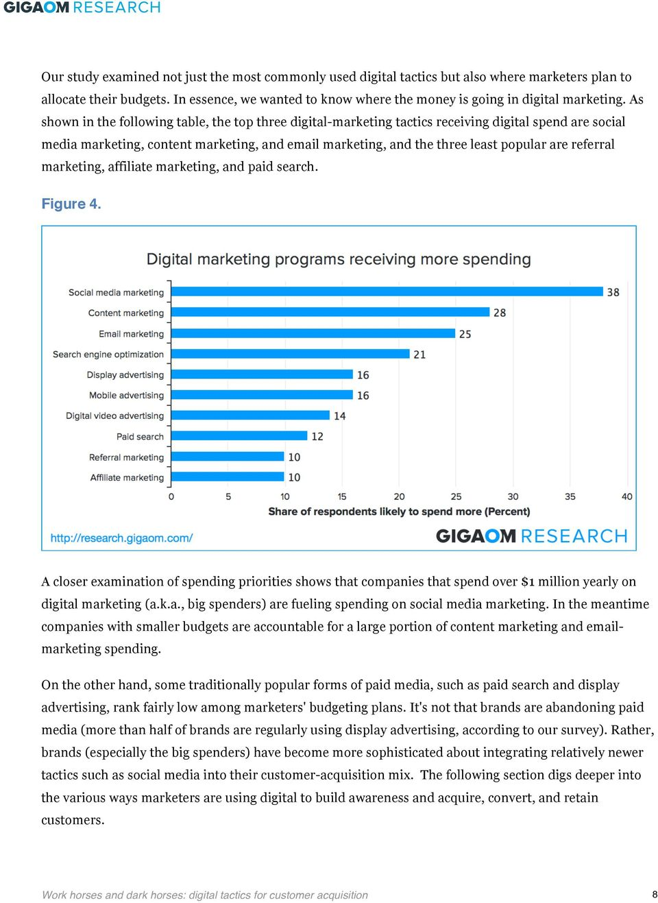 referral marketing, affiliate marketing, and paid search. Figure 4. A closer examination of spending priorities shows that companies that spend over $1 million yearly on digital marketing (a.k.a., big spenders) are fueling spending on social media marketing.