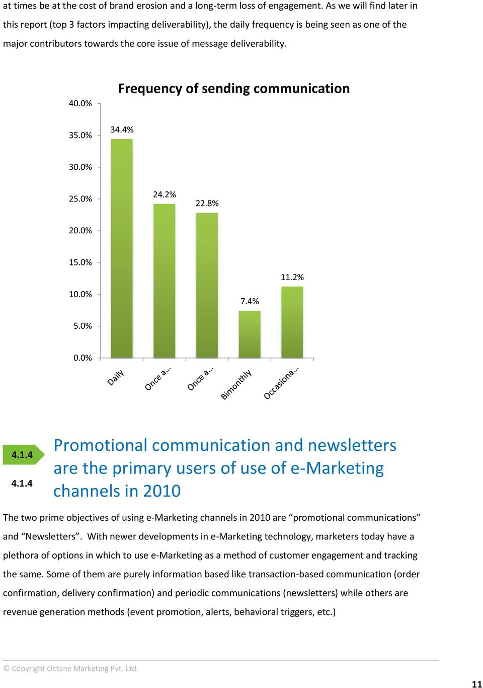 0% 35.0% Frequency of sending communication 34.4% 30.0% 25.0% 24.2% 22.8% 20.0% 15