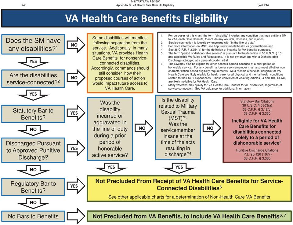 Additionally, in many situations, VA provides Health Care Benefits for nonserviceconnected disabilities.