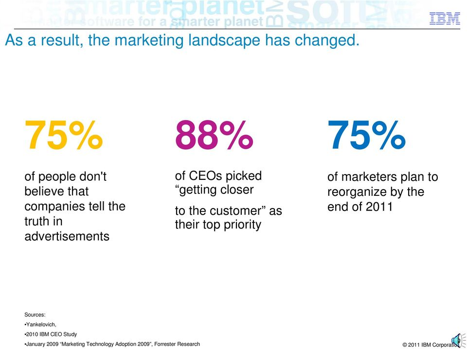 CEOs picked getting closer to the customer as their top priority of marketers plan to