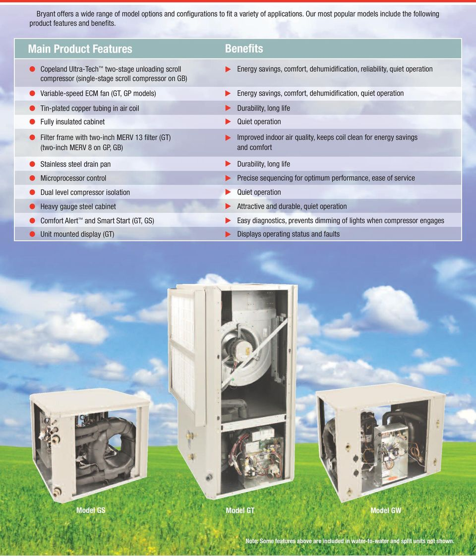 in air coil l Fully insulated cabinet t t t t Energy savings, comfort, dehumidification, reliability, quiet operation Energy savings, comfort, dehumidification, quiet operation Durability, long life