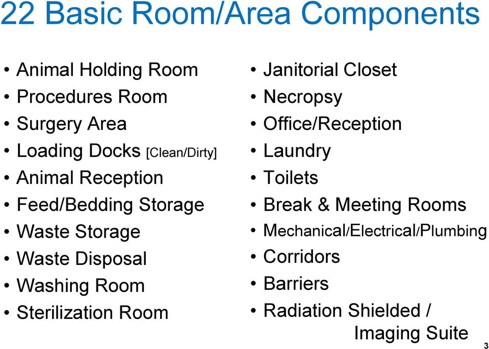 Sterilization Room Janitorial Closet Necropsy Office/Reception Laundry Toilets Break &