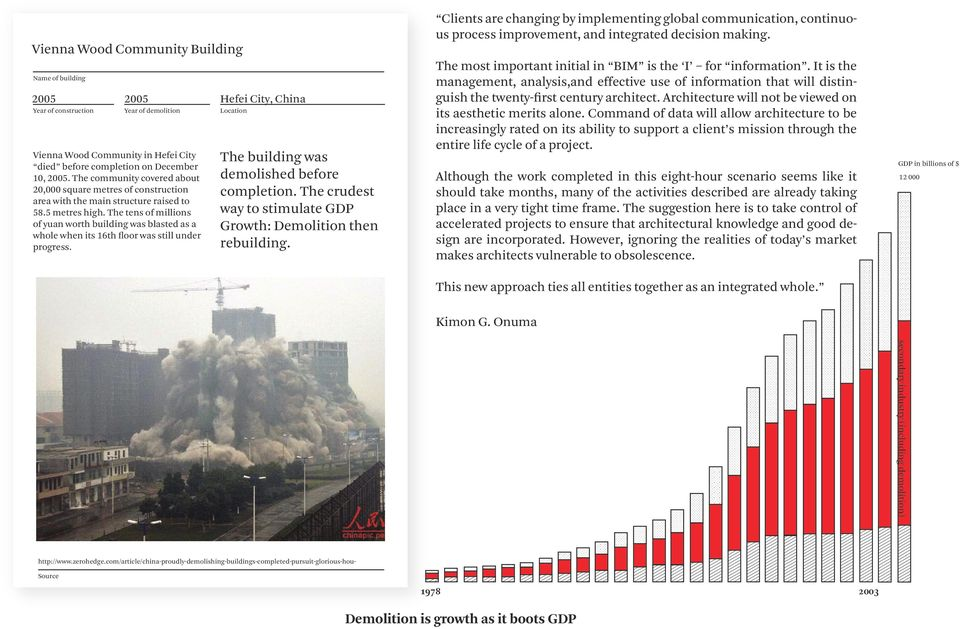 The tens of millions of yuan worth building was blasted as a whole when its 16th floor was still under progress.