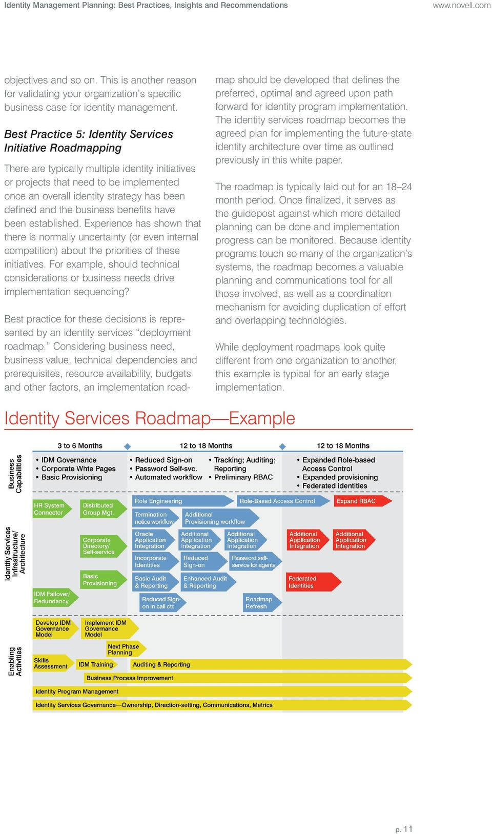 Best Practice 5: Identity Services Initiative Roadmapping There are typically multiple identity initiatives or projects that need to be implemented once an overall identity strategy has been defined