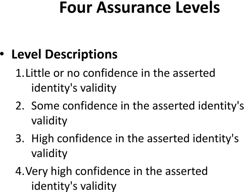 Some confidence in the asserted identity's validity 3.