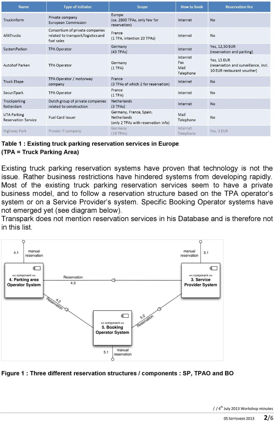 Most of the existing truck parking reservation services seem to have a private business model, and to follow a reservation structure based on the TPA operator s system or on a Service