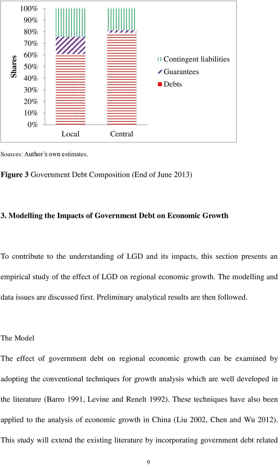 economic growth. The modelling and data issues are discussed first. Preliminary analytical results are then followed.