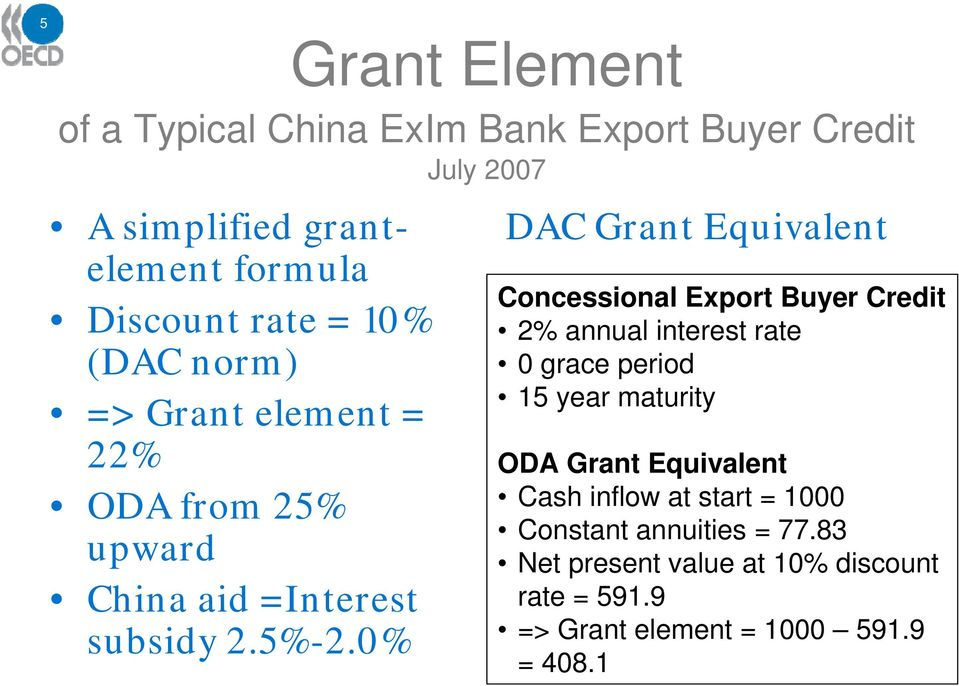 0% DAC Grant Equivalent Concessional Export Buyer Credit 2% annual interest rate 0 grace period 15 year maturity ODA Grant