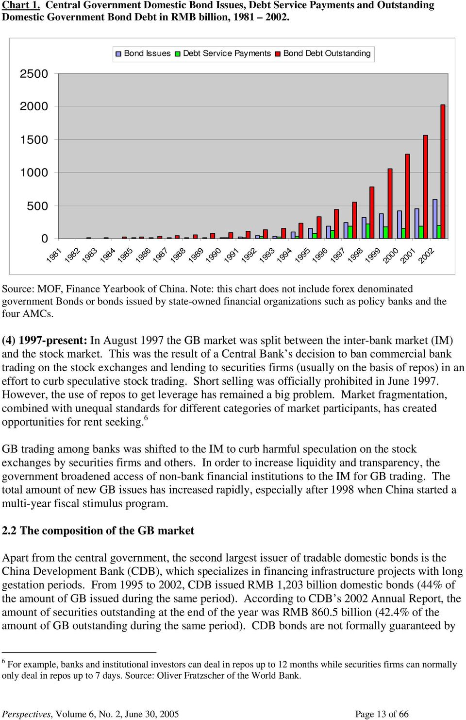 MOF, Finance Yearbook of China. Note: this chart does not include forex denominated government Bonds or bonds issued by state-owned financial organizations such as policy banks and the four AMCs.