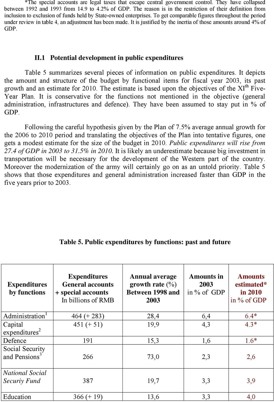To get comparable figures throughout the period under review in table 4, an adjustment has been made. It is justified by the inertia of those amounts around 4% of GDP. II.