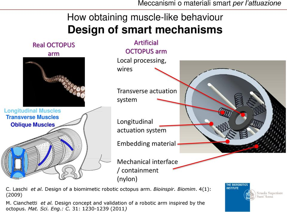 system Embedding material Mechanical interface / containment (nylon) C. Laschi et al. Design of a biomimetic robotic octopus arm. Bioinspir.