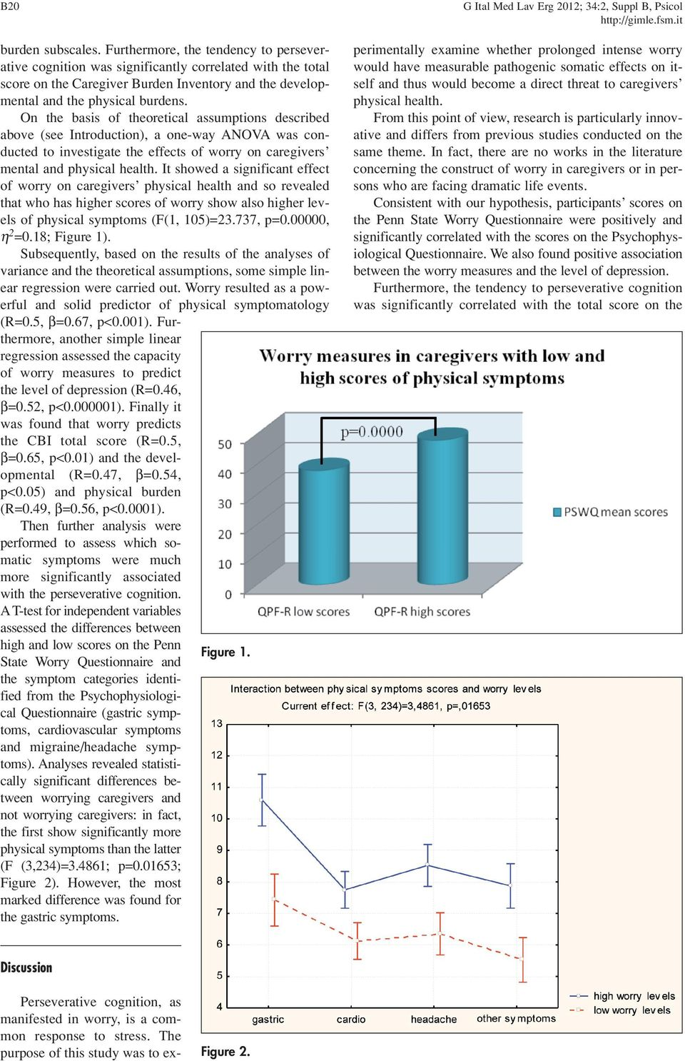 On the basis of theoretical assumptions described above (see Introduction), a one-way ANOVA was conducted to investigate the effects of worry on caregivers mental and physical health.