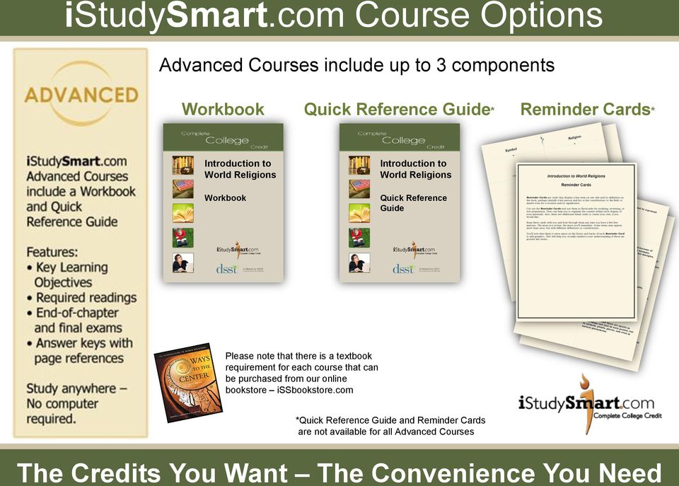 Cards* Introduction to World Religions Workbook Introduction to World Religions Quick Reference Guide