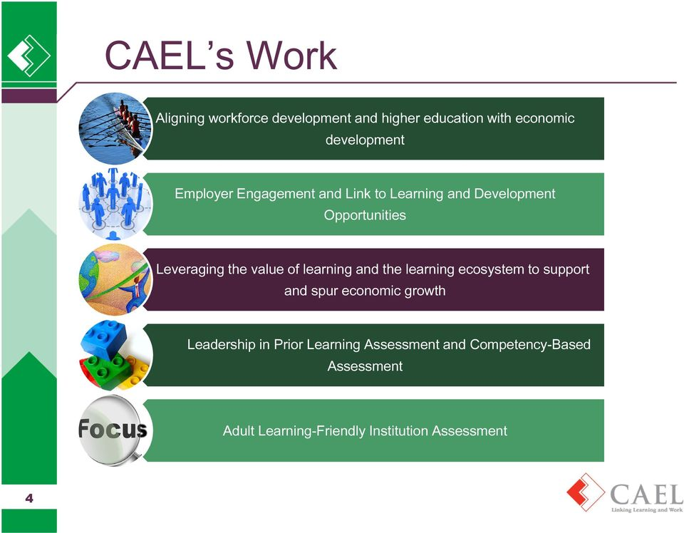 learning and the learning ecosystem to support and spur economic growth Leadership in Prior