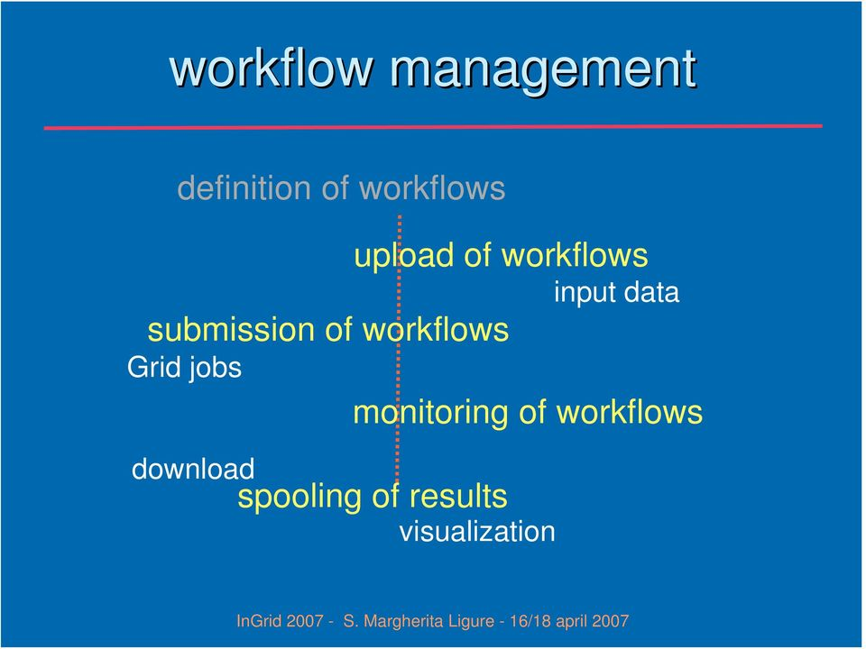 of workflows Grid jobs monitoring of
