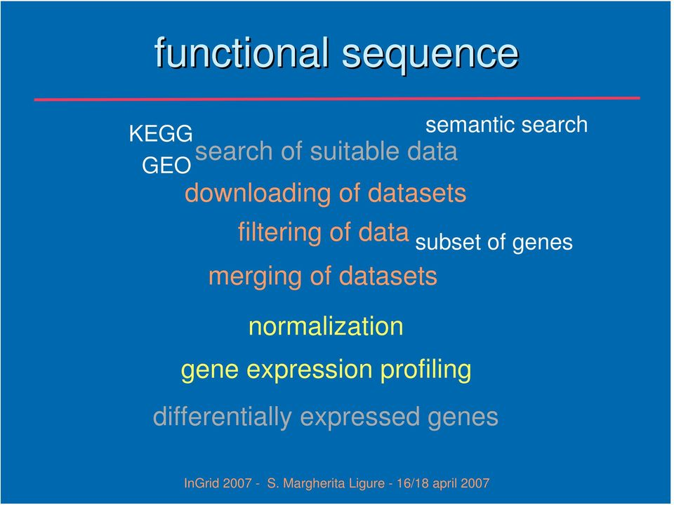 data subset of genes merging of datasets normalization