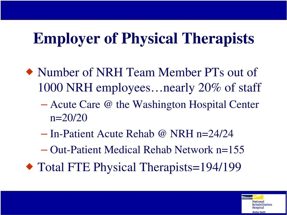 Hospital Center n=20/20 In-Patient Acute Rehab @ NRH n=24/24
