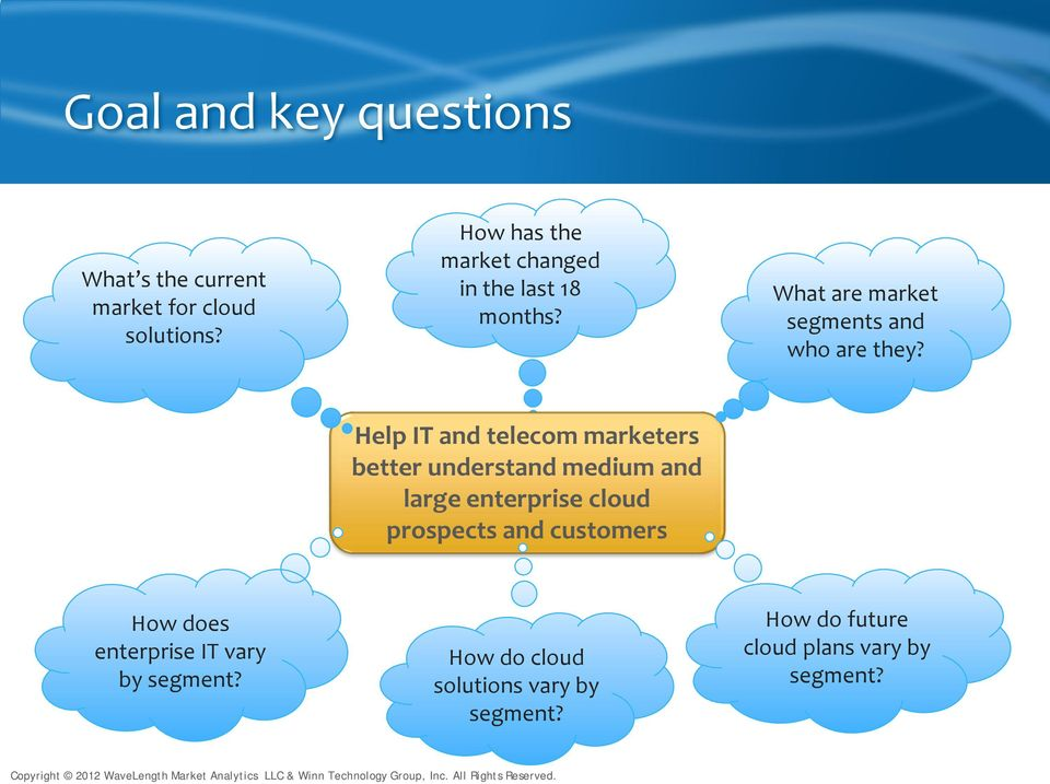 Help IT and telecom marketers better understand medium and large enterprise cloud prospects and