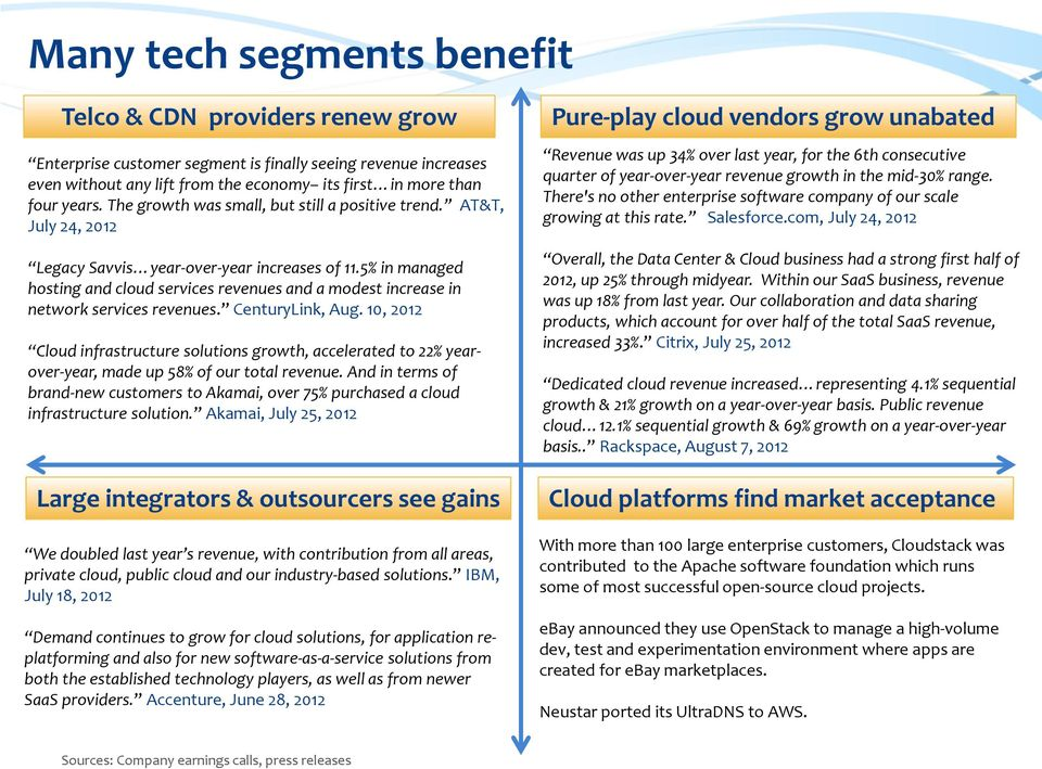 5% in managed hosting and cloud services revenues and a modest increase in network services revenues. CenturyLink, Aug.
