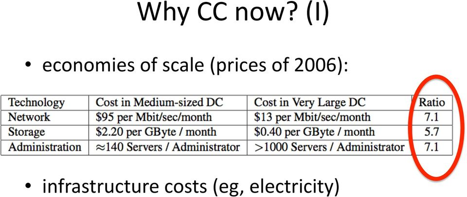 (prices of 2006):