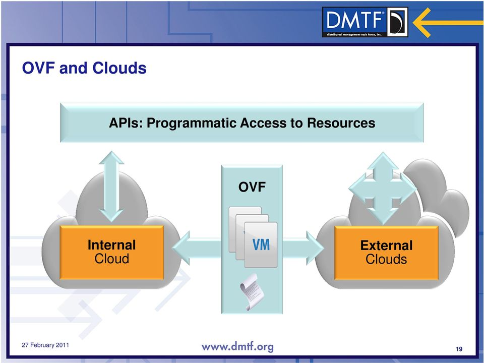 Resources OVF Internal