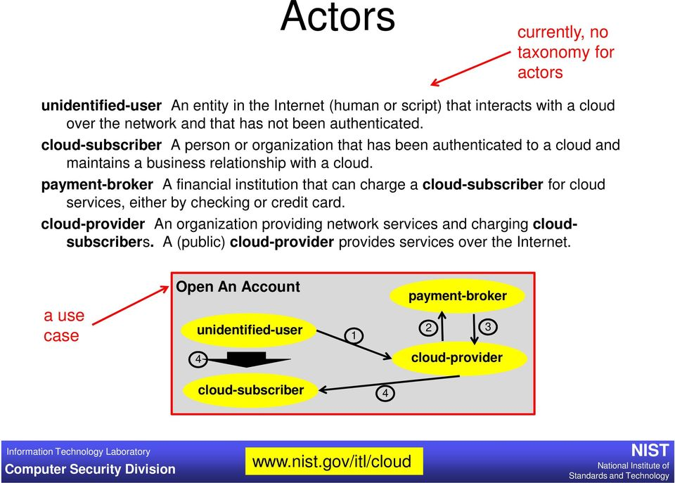 cloud-subscriber A person or organization that has been authenticated to a cloud and maintains a business relationship with a cloud.