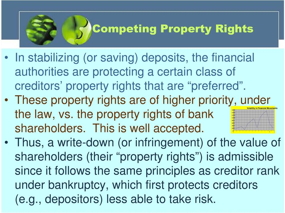 Volatility in Financial Movements Thus, a write-down (or infringement) of the value of shareholders (their property rights ) is admissible since it follows