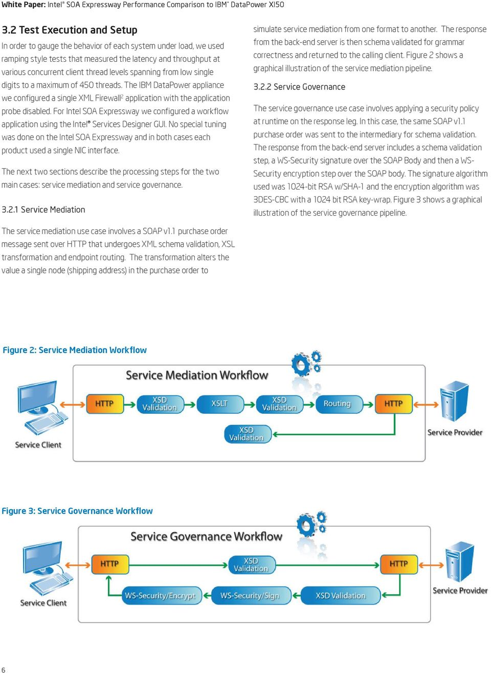 For Intel SOA Expressway we configured a workflow application using the Intel Services Designer GUI.