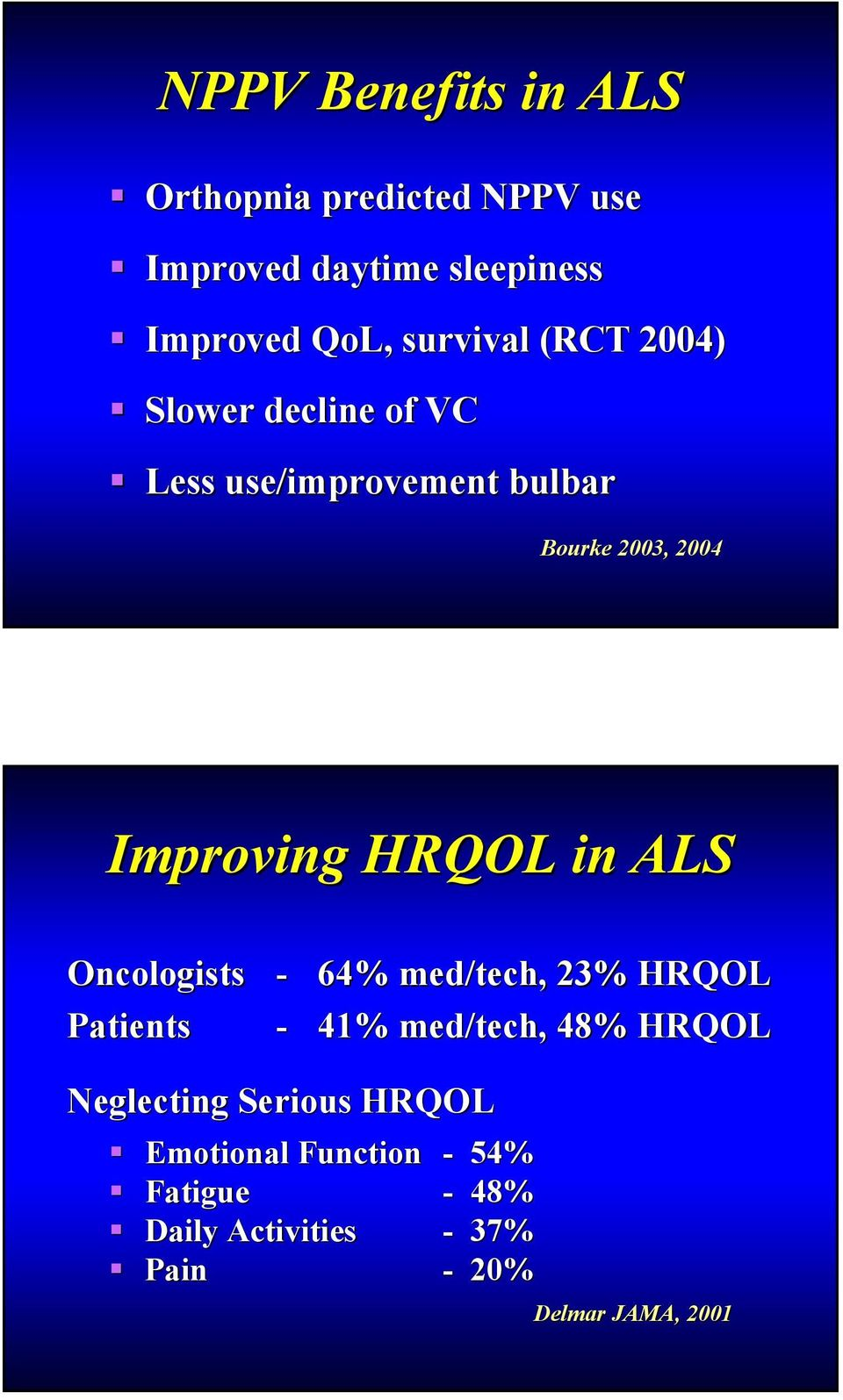 Less use/improvement bulbar Bourke 2003, 2004 Improving HRQOL in ALS Oncologists - 64% med/tech,