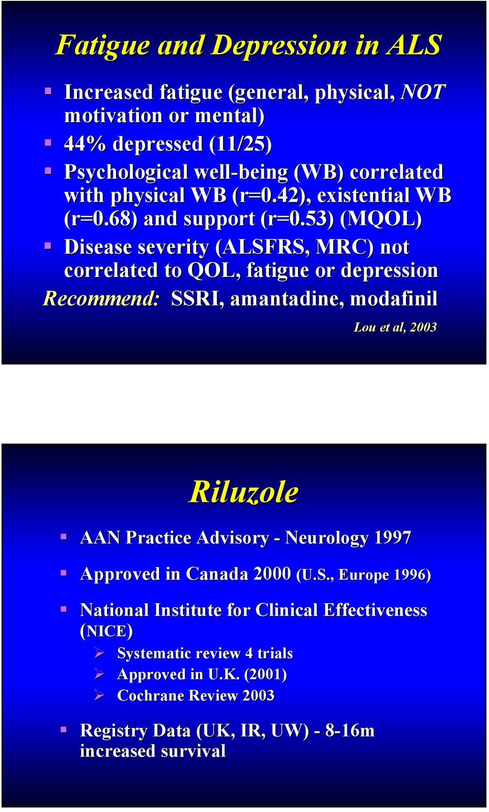 Disease severity (ALSFRS, MRC) not correlated to QOL, fatigue or depression Recommend: SSRI, amantadine, modafinil Lou et al, 2003 Riluzole!