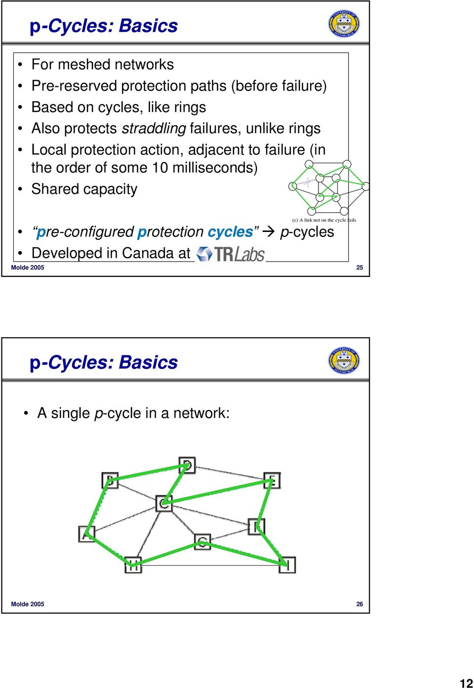order of some 10 milliseconds) Shared capacity pre-configured protection cycles p-cycles Developed in Canada