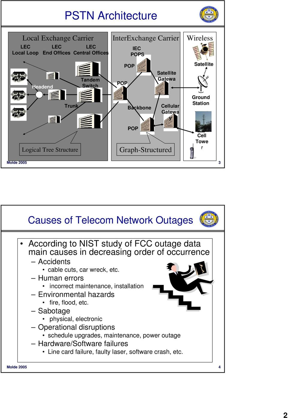 FCC outage data main causes in decreasing order of occurrence Accidents cable cuts, car wreck, etc. Human errors incorrect maintenance, installation Environmental hazards fire, flood, etc.