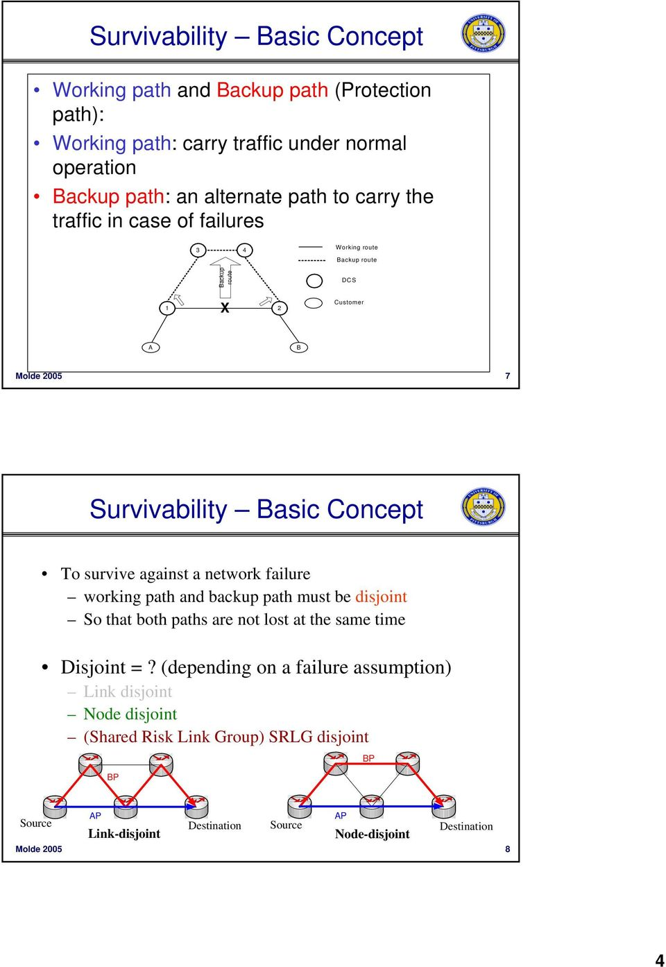 against a network failure working path and backup path must be disjoint So that both paths are not lost at the same time Disjoint =?