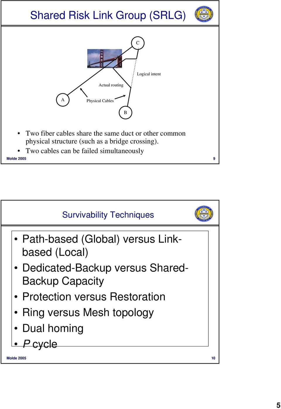 Two cables can be failed simultaneously Molde 2005 9 Survivability Techniques Path-based (Global) versus