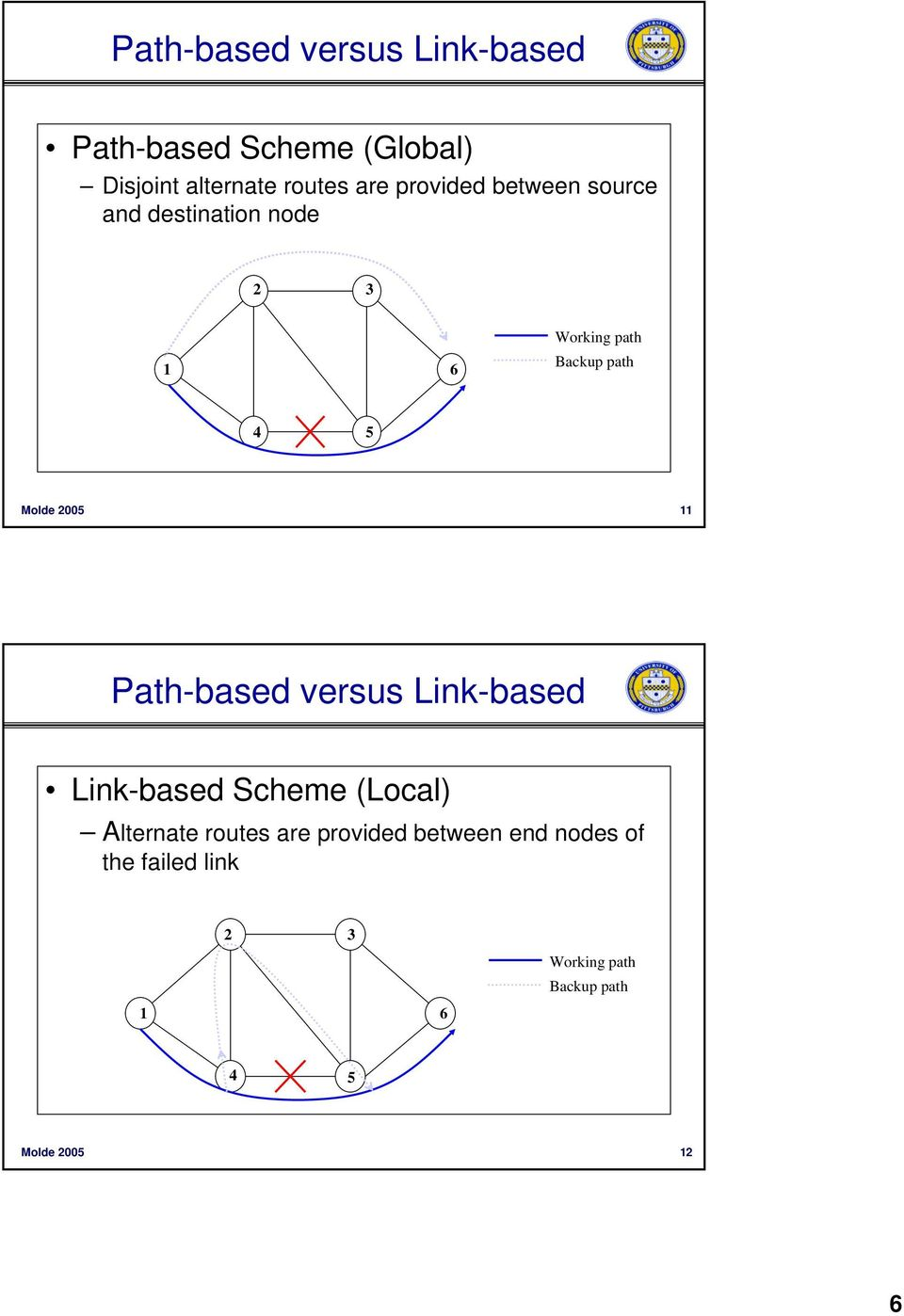 2005 11 Path-based versus Link-based Link-based Scheme (Local) Alternate routes are