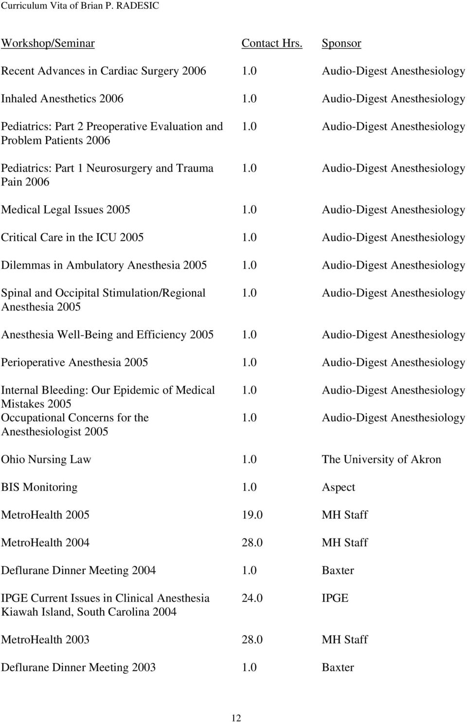 Medical Legal Issues 2005 Critical Care in the ICU 2005 Dilemmas in Ambulatory Anesthesia 2005 Spinal and Occipital Stimulation/Regional Anesthesia 2005 Anesthesia Well-Being and Efficiency 2005