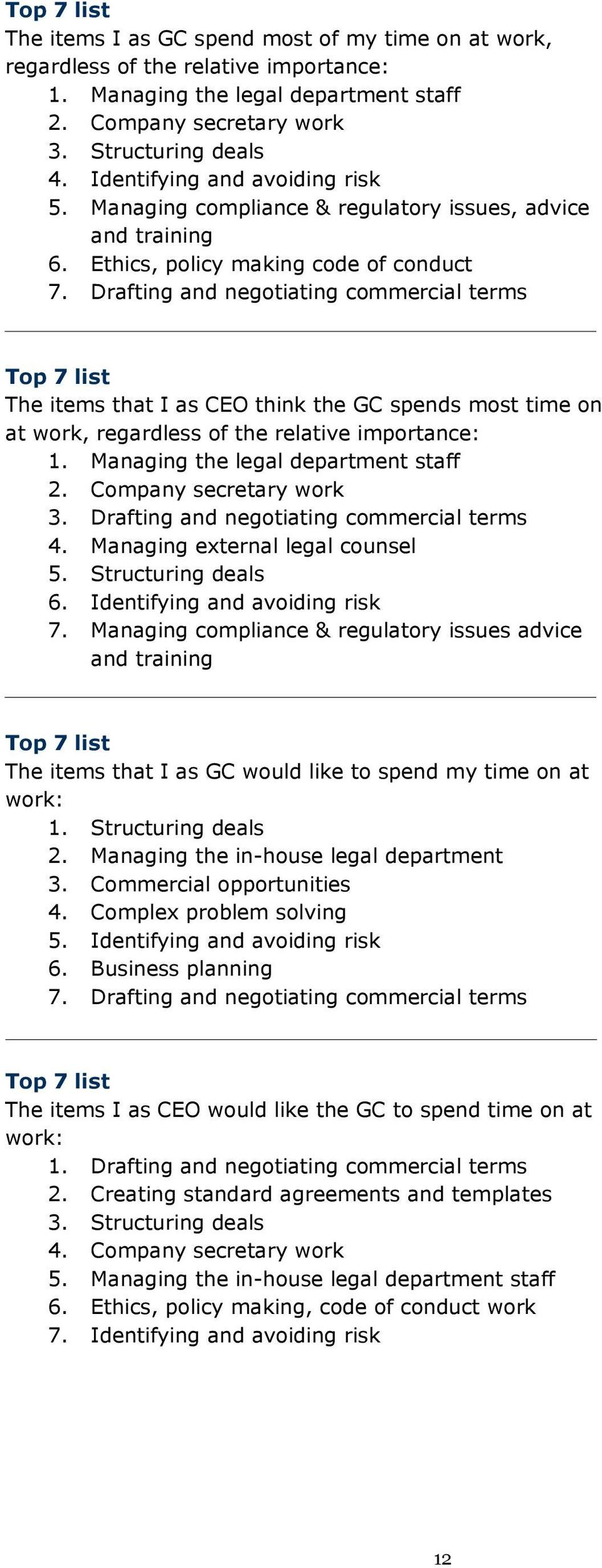 Drafting and negotiating commercial terms Top 7 list The items that I as CEO think the GC spends most time on at work, regardless of the relative importance: 1. Managing the legal department staff 2.